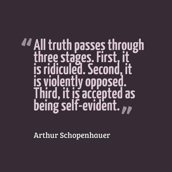 Self-Understanding:  Arthur Schopenhauer
